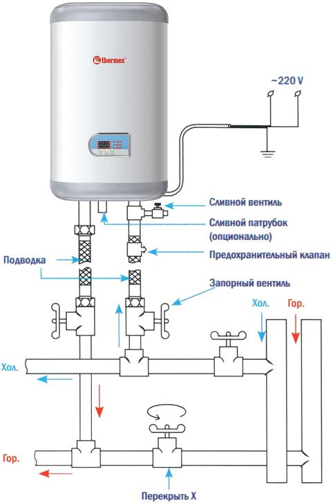 Как подключить бойлер к водопроводу