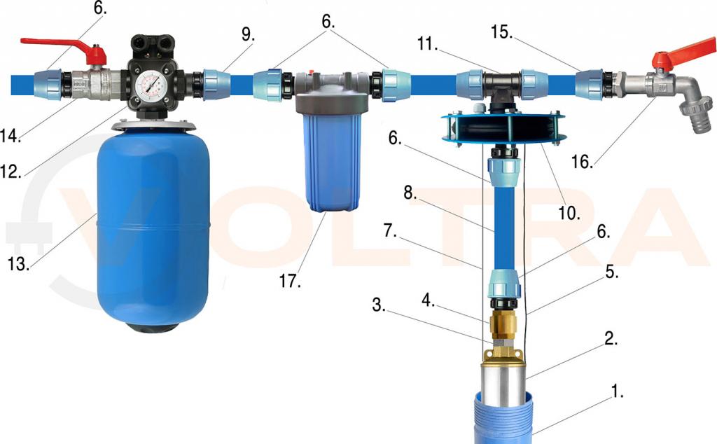 Теплообменник для погружения в скважину теплообменник в баке бани